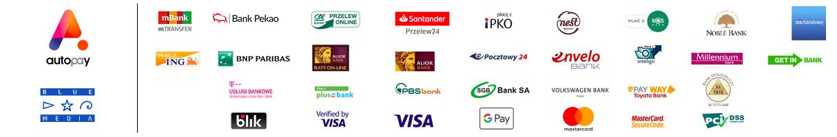 Szybkie przelewy - Blue Media - lista banków