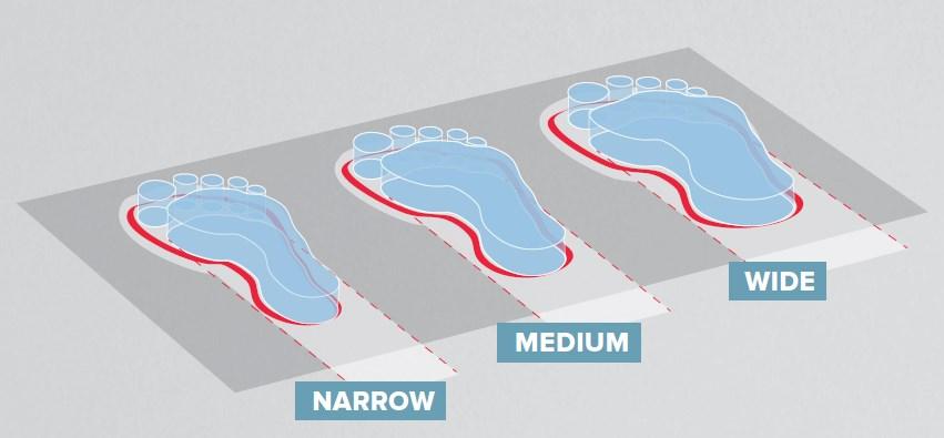 szerokości buta