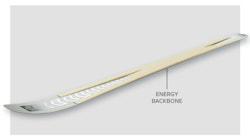 Energy Backbone