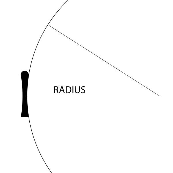 radius promień skrętu